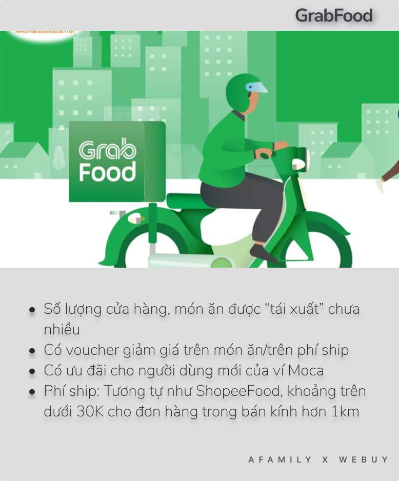 """Sài Gòn: Dân tình miệng than giá ship cao ngang giá đồ ăn, tay vẫn chốt đơn lia lịa vì """"thèm quá rồi!"""" - Ảnh 8."""