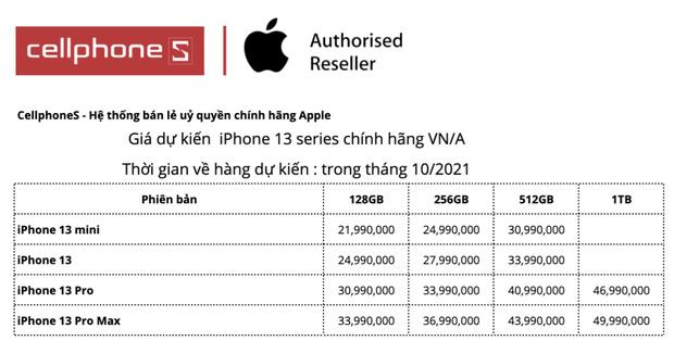 iPhone 13 chưa ra mắt khách Việt đã săn mua, nhiều cửa hàng chào khách đặt cọc trước - Ảnh 5.