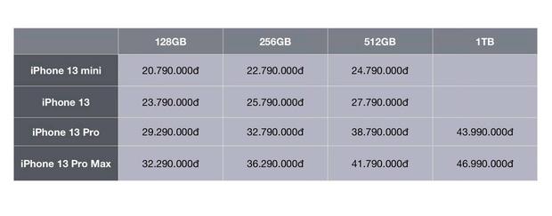 iPhone 13 chưa ra mắt khách Việt đã săn mua, nhiều cửa hàng chào khách đặt cọc trước - Ảnh 8.