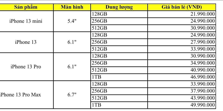 Nhiều đại lý công bố giá bán iPhone 13 chính hãng tại Việt Nam, cao nhất là 50 triệu đồng - Ảnh 7.