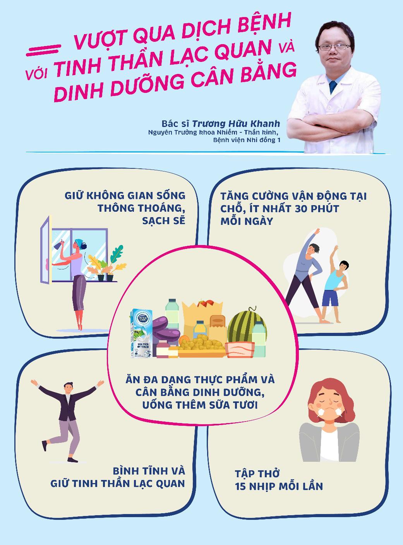 Bs. Trương Hữu Khanh chỉ cách giữ tinh thần lạc quan và dinh dưỡng cân bằng để an toàn vượt qua dịch bệnh - Ảnh 1.