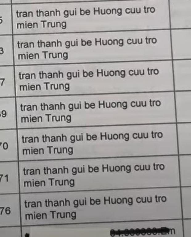 Soi chi tiết phát hiện mối quan hệ đặc biệt của Trấn Thành và mẹ Hồ Ngọc Hà qua tờ sao kê tiền từ thiện - Ảnh 2.