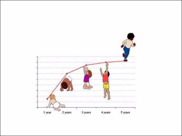 Muốn con cao hơn bố mẹ, không thể bỏ qua 3 thời điểm vàng phát triển chiều cao này - Ảnh 1.