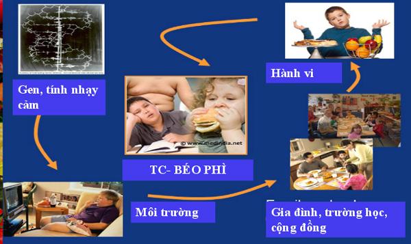 Nhiều doanh nghiệp thiếu đạo đức quảng cáo lôi cuốn trẻ em, cha mẹ mua các sản phẩm khiến trẻ bị béo phì - Ảnh 4.