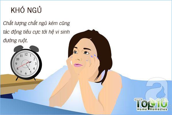 10 dấu hiệu tố cáo đường ruột của bạn đang gặp trục trặc - Ảnh 11.