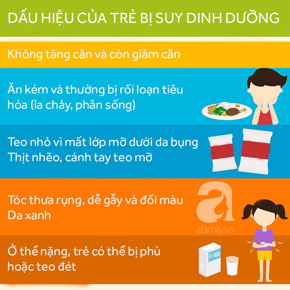 Chế độ ăn cùng cách chăm sóc tuyệt vời dành cho trẻ có dấu hiệu sụt cân, suy dinh dưỡng - Ảnh 2.