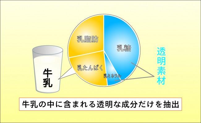 Bạn sẽ vô cùng ngạc nhiên khi biết tường tận cách mà người Nhật làm ra nước lọc vị trà sữa - Ảnh 4.
