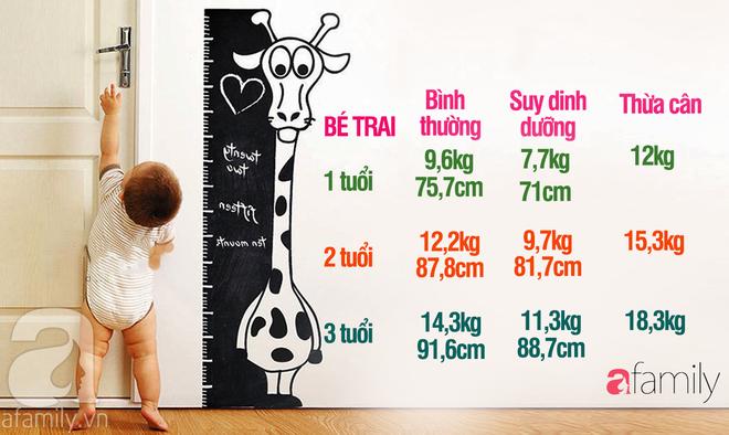 Giải phóng nỗi sợ bé 1-3 tuổi còi cọc, chậm tăng cân bằng thực đơn 7 ngày đủ 4 nhóm dưỡng chất - Ảnh 2.