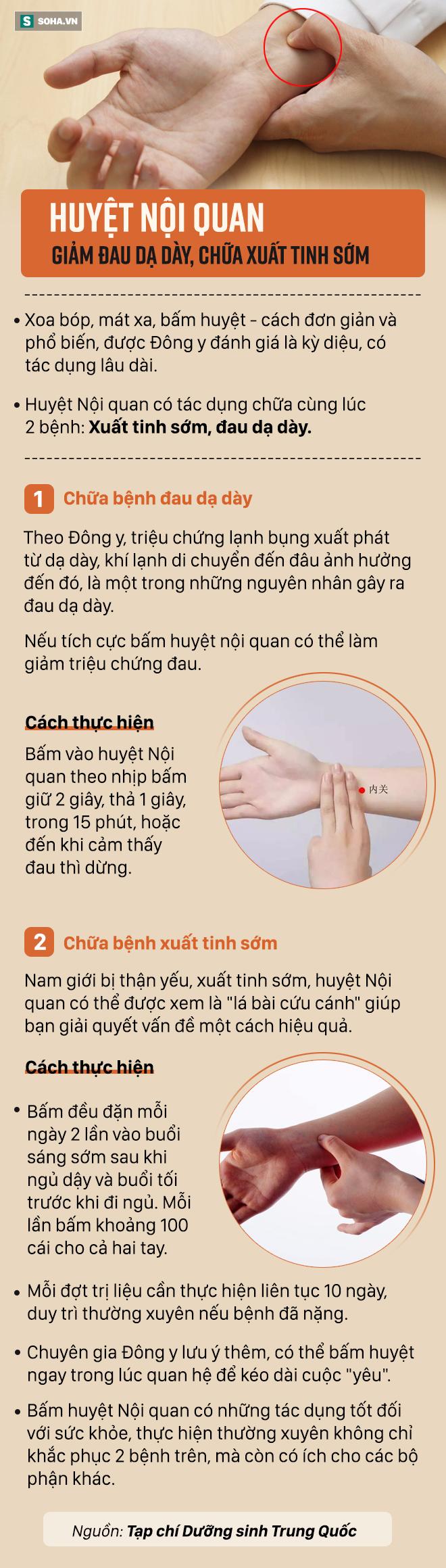 Đau dạ dày, xuất tinh sớm: Thử cách đơn giản của Đông y trước khi dùng thuốc - Ảnh 1.