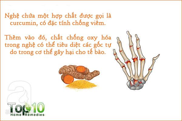 Top 5 loại thực phẩm giúp ngăn ngừa và chống lại bệnh tật cực tốt - Ảnh 4.