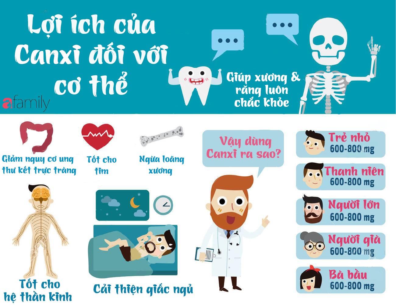 11 dấu hiệu trẻ thiếu Canxi và cách chăm sóc đơn giản, hợp lý