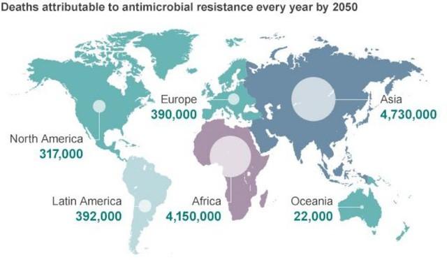 Kháng kháng sinh ở trẻ nhỏ: Vấn đề cấp bách toàn cầu và đáng báo động ở Việt Nam - Ảnh 1.