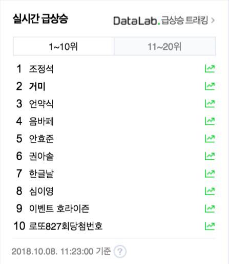 Nữ ca sĩ Hậu duệ mặt trời và tài tử Jo Jung Suk tuyên bố đã kết hôn, lên top 1 Naver với bộ ảnh cưới đẹp ngất ngây - Ảnh 4.