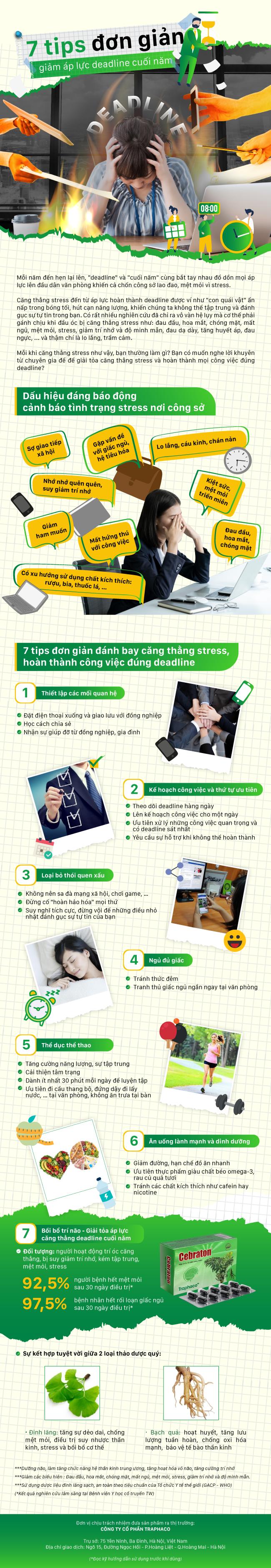 7 tips đơn giản giảm chứng căng thẳng, mệt mỏi  - Ảnh 1.