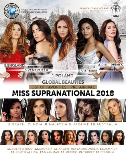 Nhìn lại hành trình của Minh Tú tại Miss Supranational 2018: Từ ồn ào mua giải, bị chơi xấu tới vị trí top 10 - Ảnh 3.