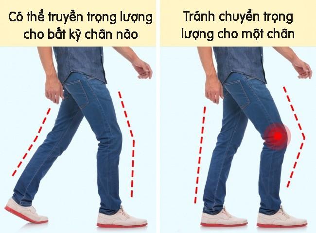 7 kiểu đi bộ cảnh báo bạn đang bị bệnh - Ảnh 2.