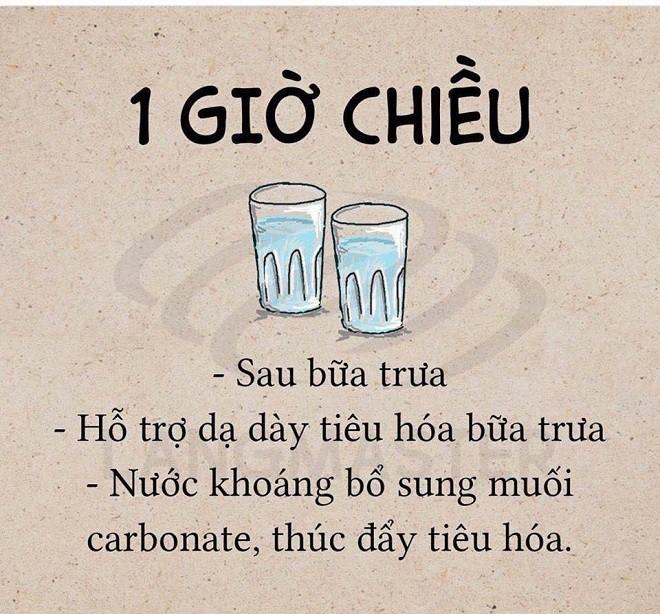 Đừng tưởng cứ uống hết 2 lít nước mỗi ngày là đủ, uống nước cũng cần phải có thời gian biểu hẳn hoi đấy - Ảnh 3.