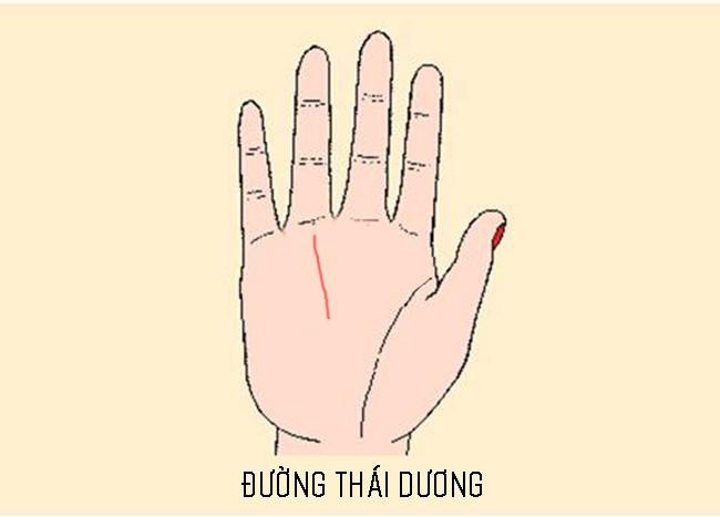 Xòe bàn tay xem bạn có sở hữu 3 đường chỉ tay đem lại cuộc sống thoải mái, không bao giờ phải lo lắng về tiền bạc hay không? - Ảnh 3.