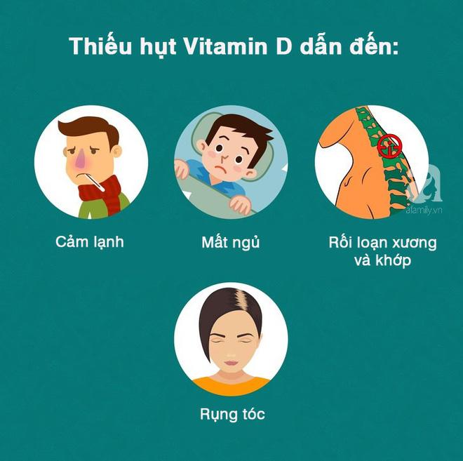 5 dưỡng chất thiết yếu hầu hết ai cũng bị thiếu và cách bổ sung chúng cho cơ thể - Ảnh 9.