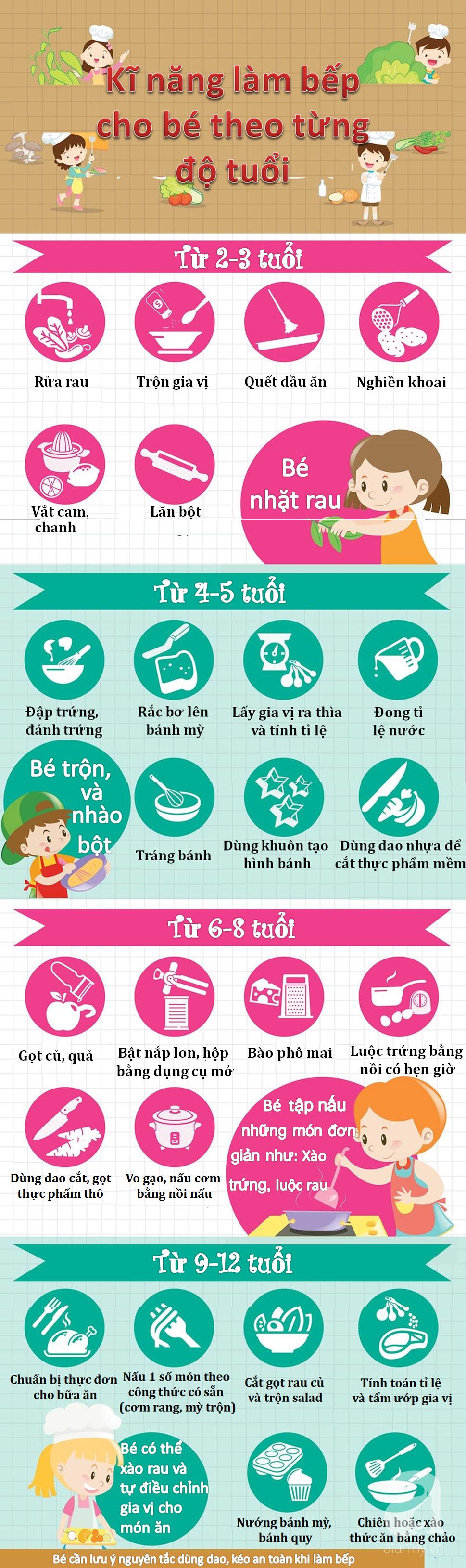 Thay vì ép con ăn, đây là cách các mẹ Nhật áp dụng để trẻ hay ăn chóng lớn - Ảnh 2.