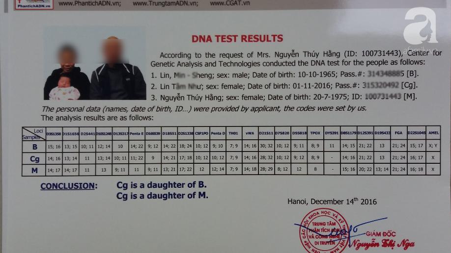 Bi kịch trao nhầm con ở bệnh viện và những câu chuyện cười ra nước mắt ở trung tâm phân tích ADN - Ảnh 9.