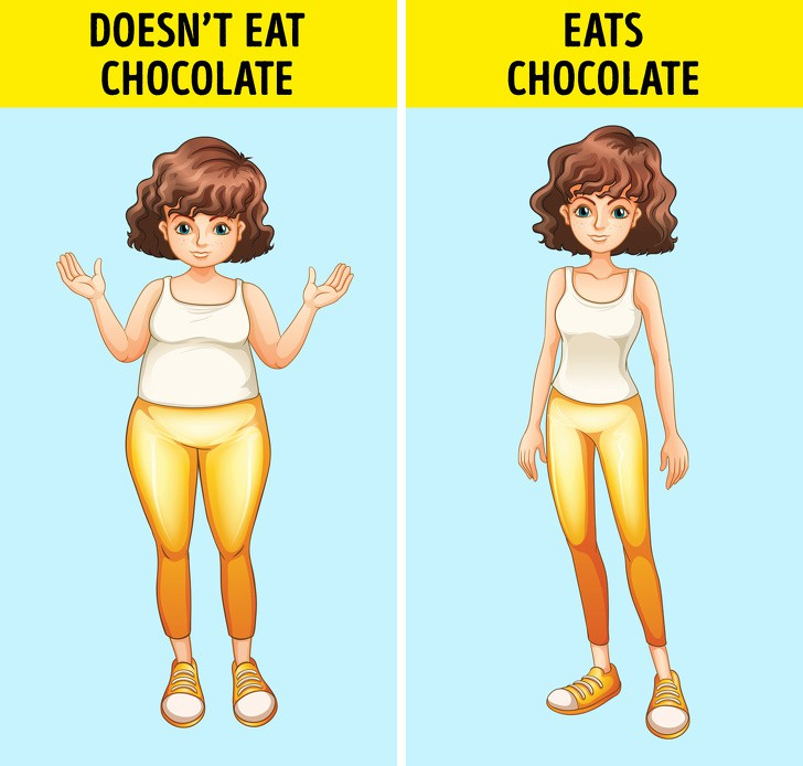 8 lời khuyên tuyệt vời từ các nhà khoa học có thể giúp bạn giảm cân mà không phải kiệt sức về chuyện ăn uống - Ảnh 9.