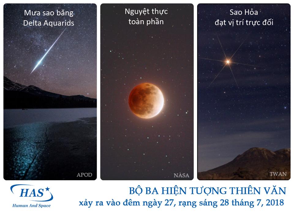 Đừng quên đêm nay: Ba hiện tượng thiên văn thú vị cùng hội ngộ - Ảnh 1.