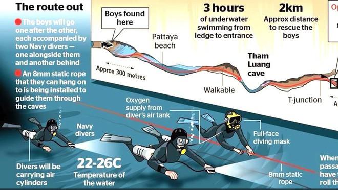 Đội bóng Thái mắc kẹt: thêm 4 cậu bé được đưa ra ngoài, khép lại ngày giải cứu thứ 2  - Ảnh 19.