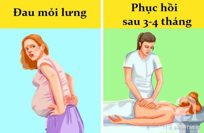 Những con số choáng váng về thời gian để cơ thể người mẹ có thể phục hồi sau khi sinh - Ảnh 3.