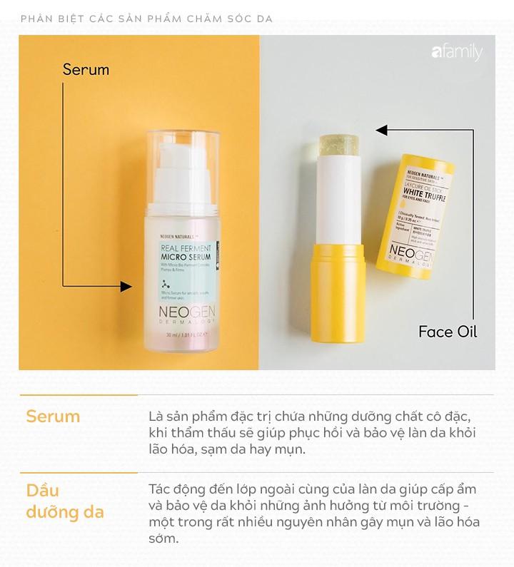 Toner, serum và dầu dưỡng: Nếu đang lẫn lộn những sản phẩm này với nhau thì đây sẽ là cách giúp bạn phân biệt - Ảnh 1.