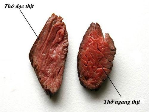 Món ăn ngon hay không còn phụ thuộc vào bước quan trọng là thái thực phẩm, cứ làm sai bảo sao món bạn nấu không xuất sắc như ngoài hàng - Ảnh 11.
