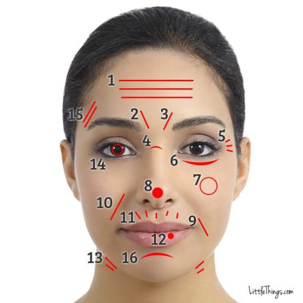 Nếp nhăn trên khuôn mặt tiết lộ điều gì về cơ thể của bạn? Nếu có nếp nhăn ở lông mày thì đáng lo hơn cả - Ảnh 1.