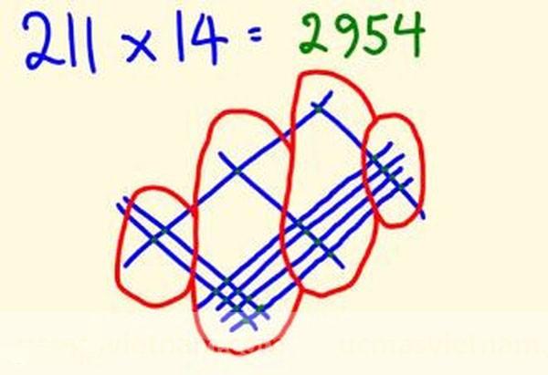 Muốn con giỏi toán từ nhỏ, bố mẹ hãy noi theo cách dạy con tính nhẩm tuyệt vời của người Nhật - Ảnh 7.