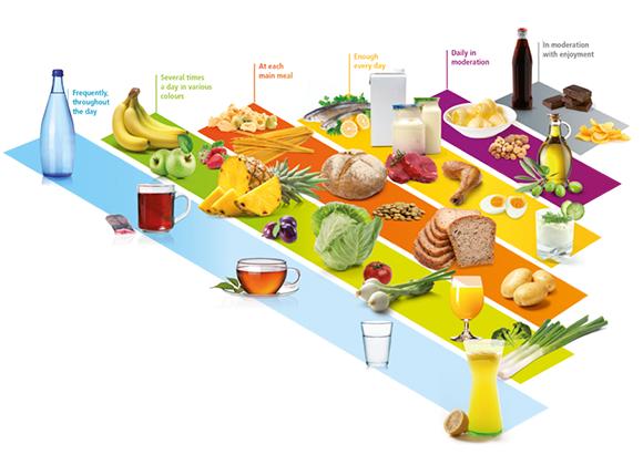 Chuyện ăn uống gia đình: Nhàn cho mẹ, thơm ngon và lành mạnh cho cả gia đình - Ảnh 5.