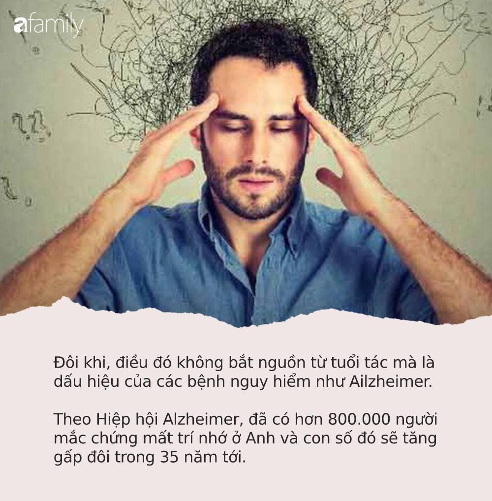Nhiều người có vấn đề về trí nhớ mà không hề hay biết, bạn hãy làm nhanh bài test này để có câu trả lời cho mình - Ảnh 1.