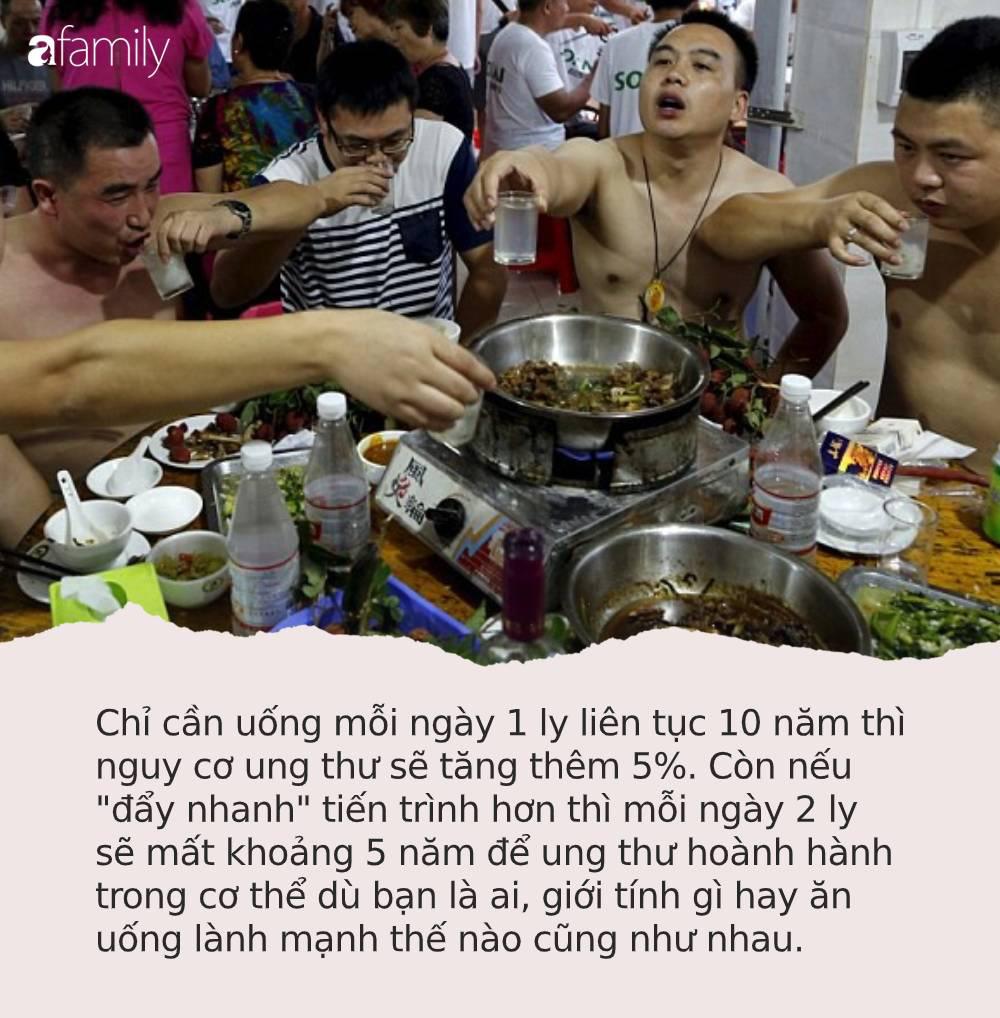 Ung thư và chuyện uống rượu bia: Những con số khiến dân nhậu giật mình thon thót, đàn ông hay phụ nữ cũng không ngoại lệ - Ảnh 2.