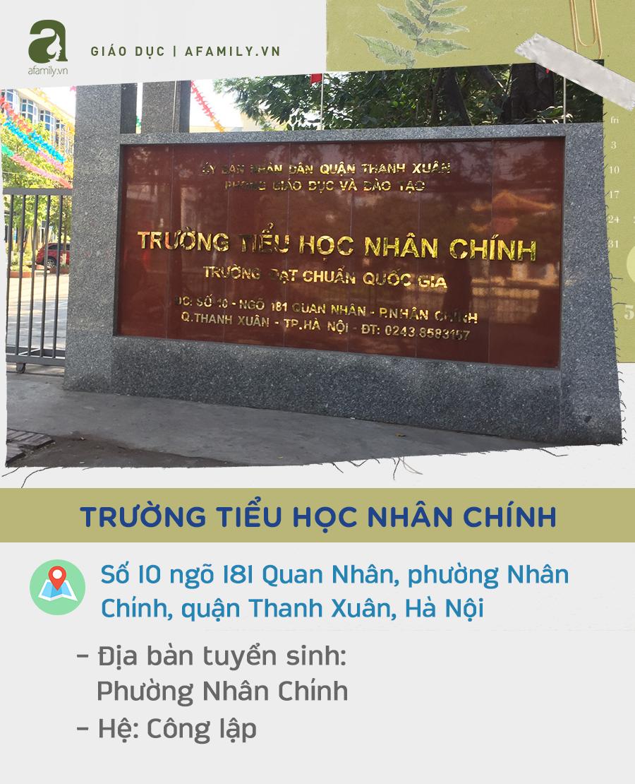 Các trường tiểu học quận Thanh Xuân:  - Ảnh 1.