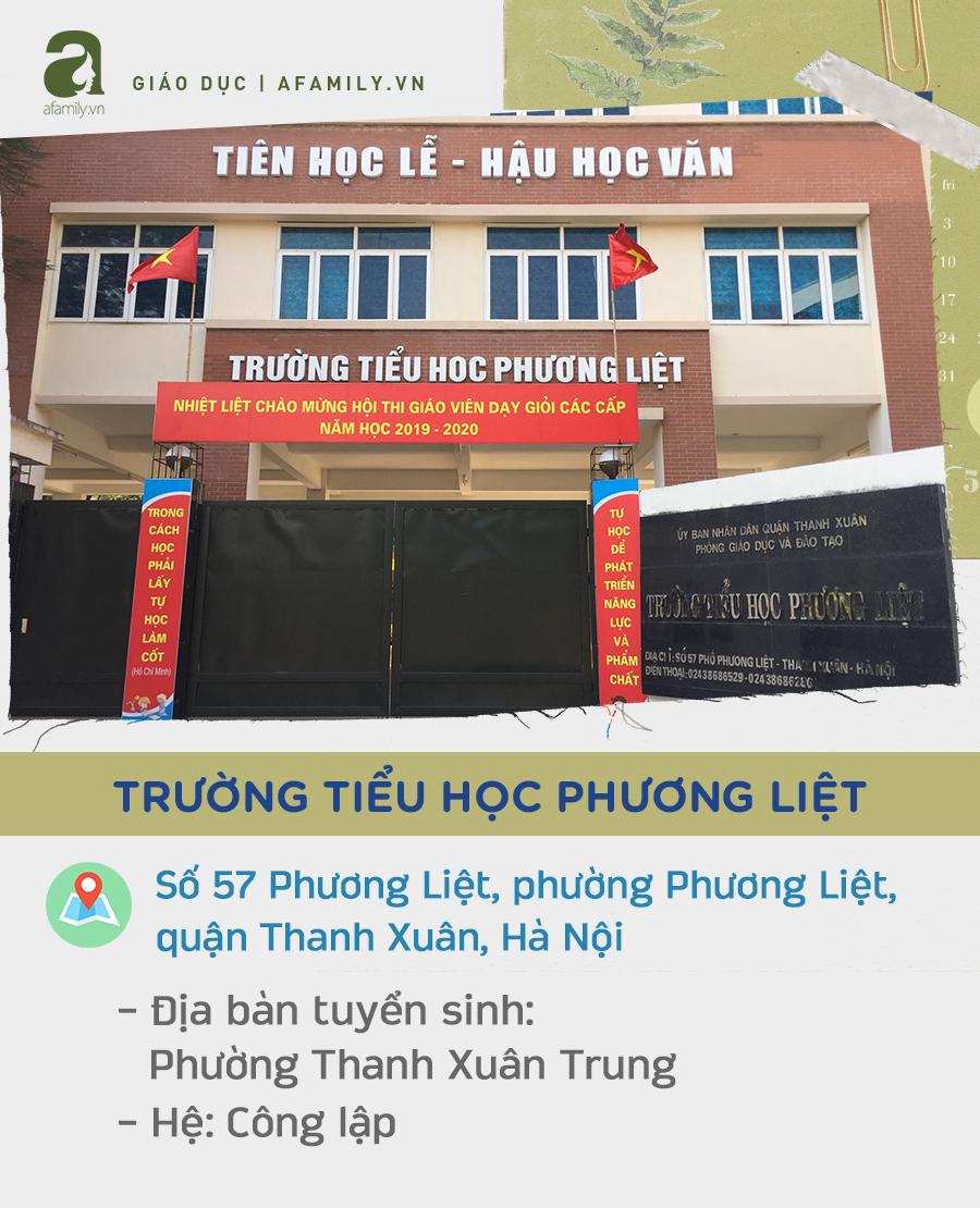 Các trường tiểu học quận Thanh Xuân:  - Ảnh 3.