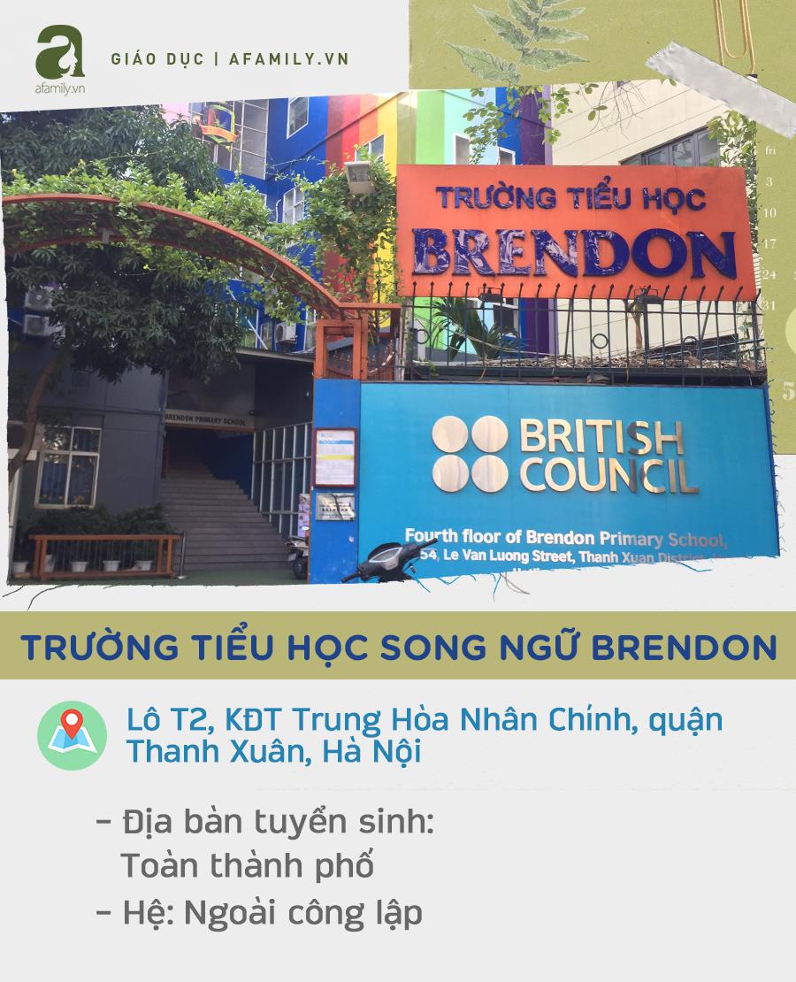 Các trường tiểu học quận Thanh Xuân:  - Ảnh 16.