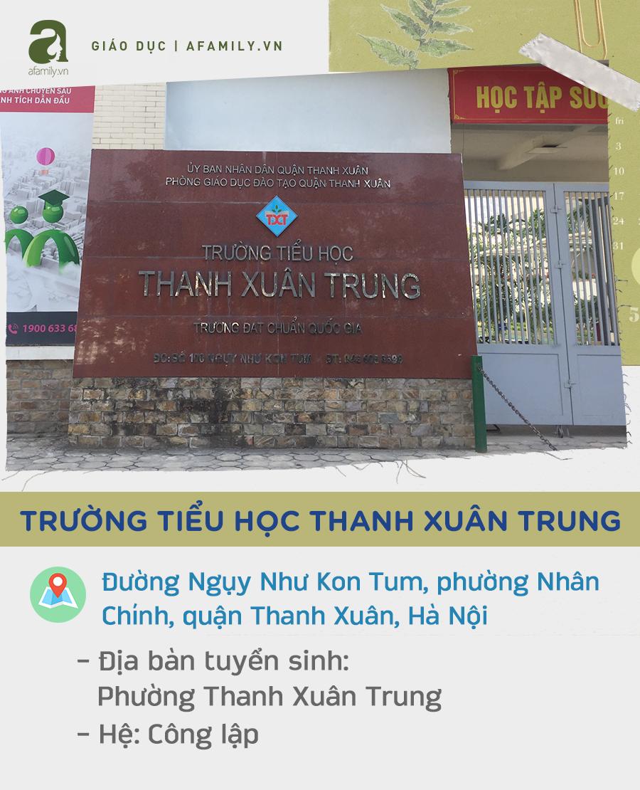 Các trường tiểu học quận Thanh Xuân:  - Ảnh 6.