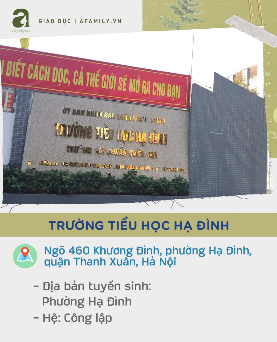 Các trường tiểu học quận Thanh Xuân:  - Ảnh 8.