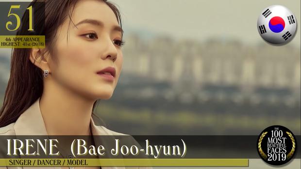 Công bố BXH 100 gương mặt nữ đẹp nhất Thế giới 2019, dàn idol Kpop chiếm thế thượng phong nhưng vị trí số 1 lại gây tranh cãi - Ảnh 14.
