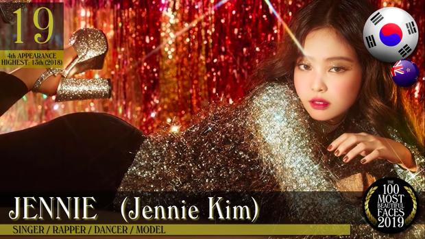 Công bố BXH 100 gương mặt nữ đẹp nhất Thế giới 2019, dàn idol Kpop chiếm thế thượng phong nhưng vị trí số 1 lại gây tranh cãi - Ảnh 16.