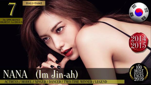 Công bố BXH 100 gương mặt nữ đẹp nhất Thế giới 2019, dàn idol Kpop chiếm thế thượng phong nhưng vị trí số 1 lại gây tranh cãi - Ảnh 7.