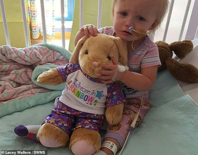 Con gái khóc lóc vật vã và nôn mửa, bố mẹ đưa đi viện liền rụng rời tay chân khi biết thực quản con bị cháy do thứ dị vật quen thuộc này mắc trong đấy - Ảnh 3.