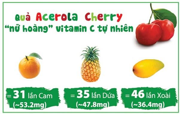 Mùa hè, các mẹ đừng quên bổ sung loại vitamin này cho con để tránh chảy máu cam, chảy máu chân răng khi hè đến - Ảnh 4.