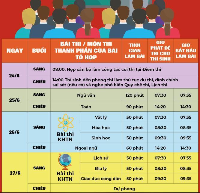 Hơn 887.000 thí sinh chính thức làm thủ tục để bước vào kì thi THPT Quốc gia 2019 - Ảnh 1.