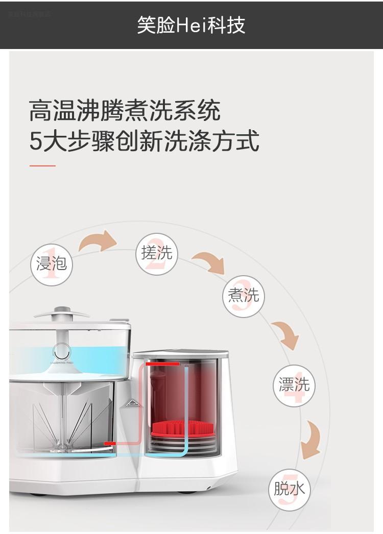 Máy giặt dành riêng cho… quần chip: mỗi lần chỉ tốn 1 lít nước, có hẳn chế độ tiệt trùng xịn sò - Ảnh 3.