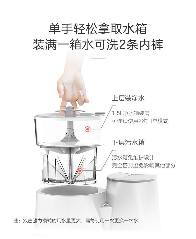Máy giặt dành riêng cho… quần chip: mỗi lần chỉ tốn 1 lít nước, có hẳn chế độ tiệt trùng xịn sò - Ảnh 5.