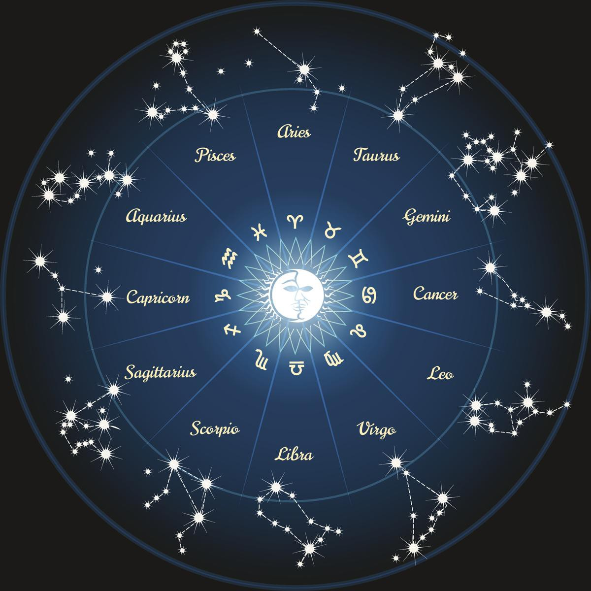 1200-536964334-circle-with-zodiac-constellations